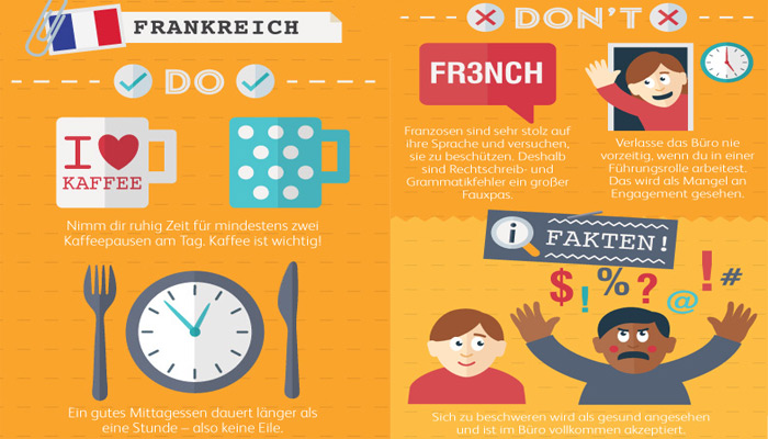 Do´s & Don´ts in Frankreich