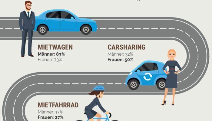 "Studie ""Chefsache Business Travel 2017"". Grafik: DRV"