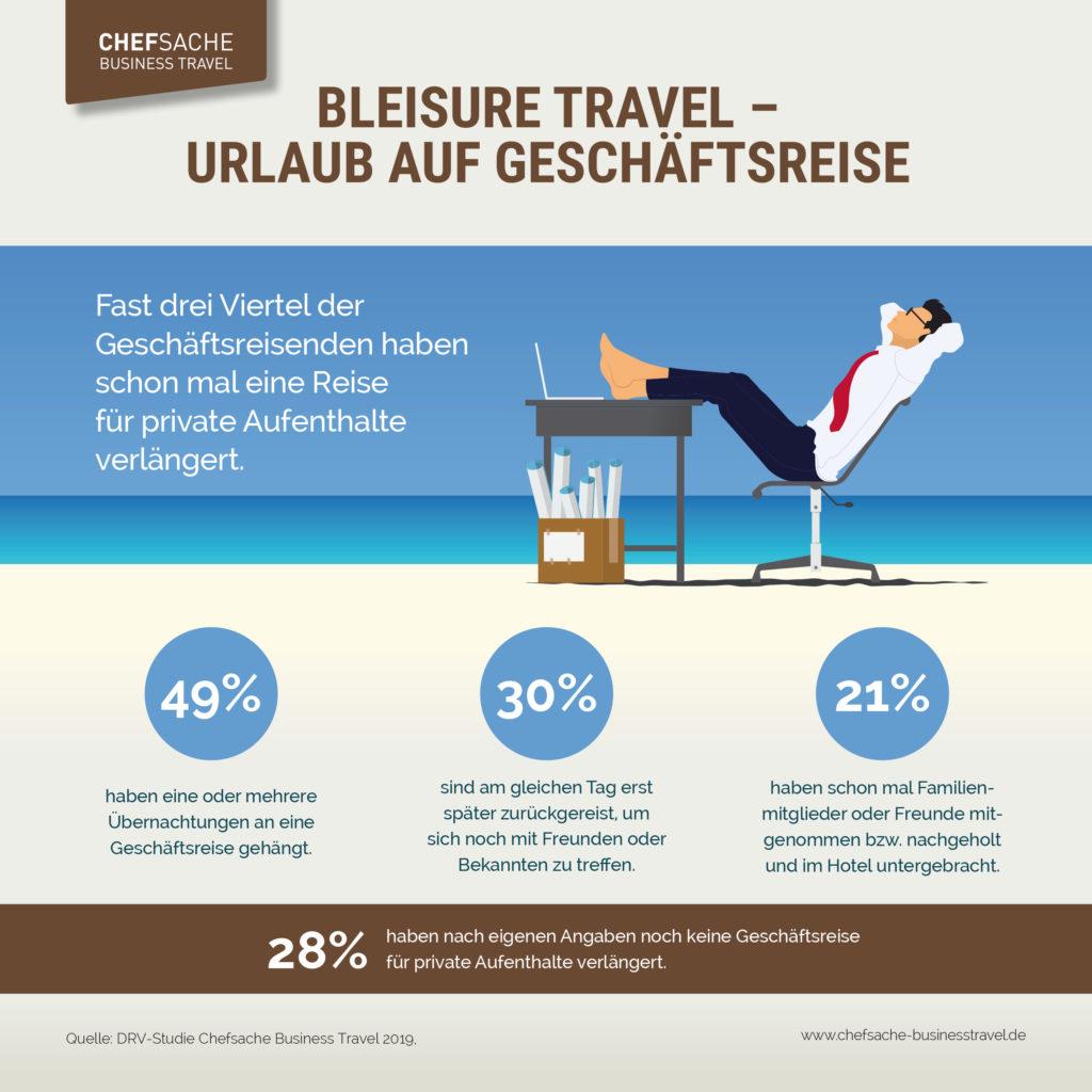 """Grafik: """"Chefsache Business Travel 2019""""/Deutscher Reiseverband"""